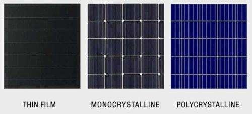 Three types of solar modules